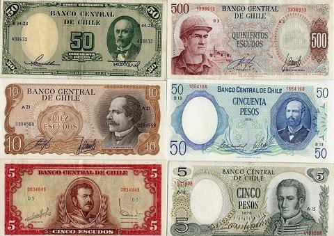 Chile - Currency